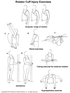 rotator cuff exercises after surgery physical therapy
