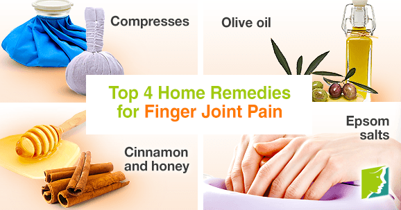 arthritis finger joint pain relieve
