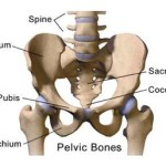 extreme hip pain after running