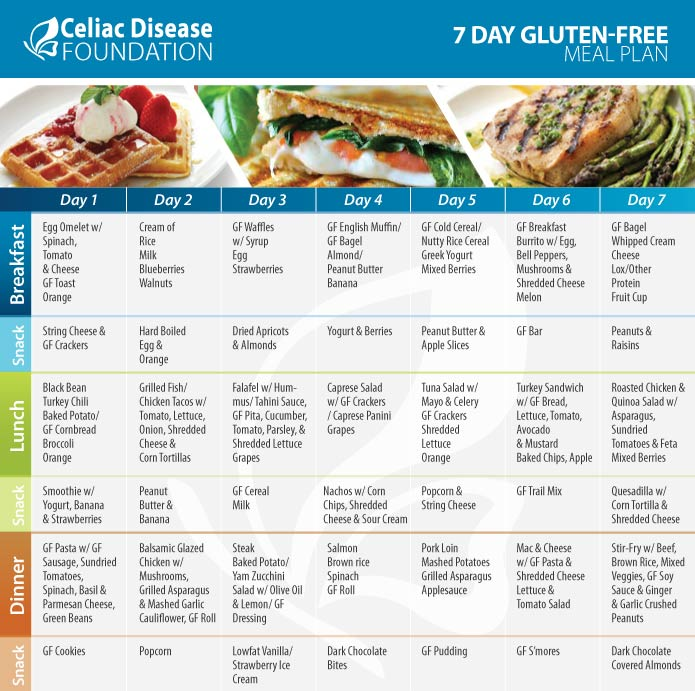 celiac disease meal planner