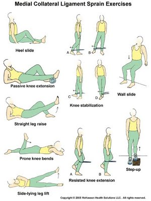 rehab exercises for mcl sprain