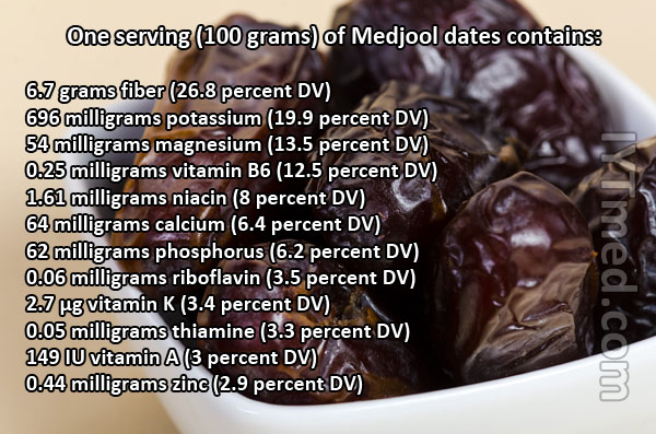 medjool dates nutrition